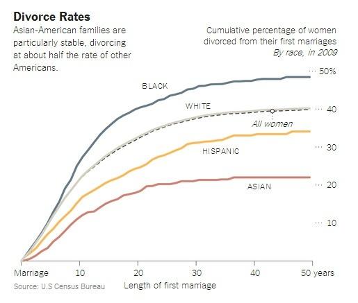 Tax breaks when getting a divorce - Michael Smeriglio